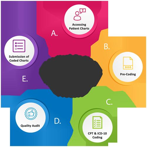medical_billing